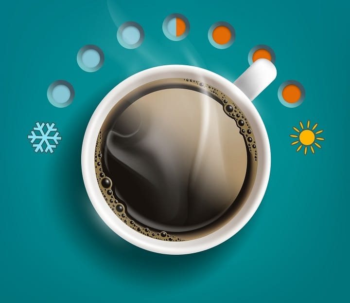 Ideal Coffee Temperature – Learn How Hot Coffee Should Be