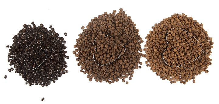 Coffee Varieties Guide – What Is It & Why Is It So Important
